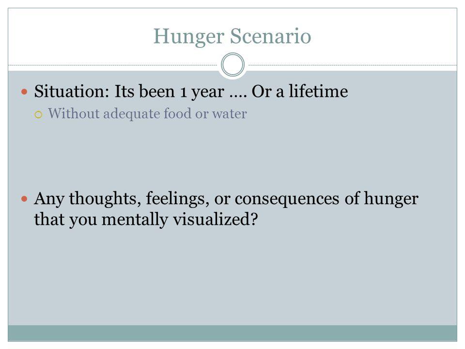 Perceptions on Global Hunger 3.
