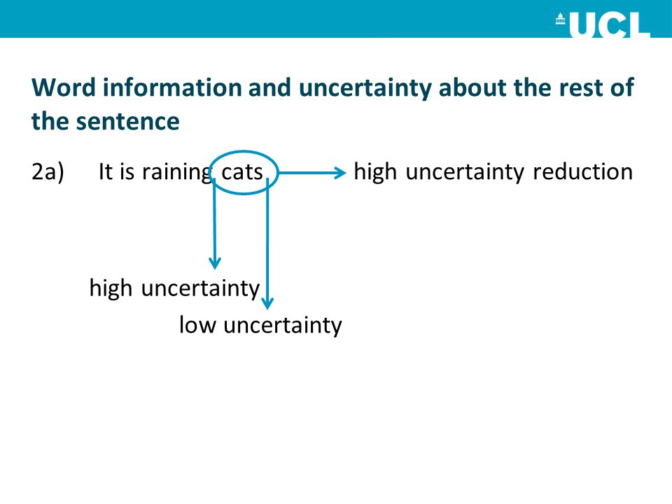 low uncertainty Word information and uncertainty about the rest of the sentence 2a)It is raining high uncertainty catshigh uncertainty reduction