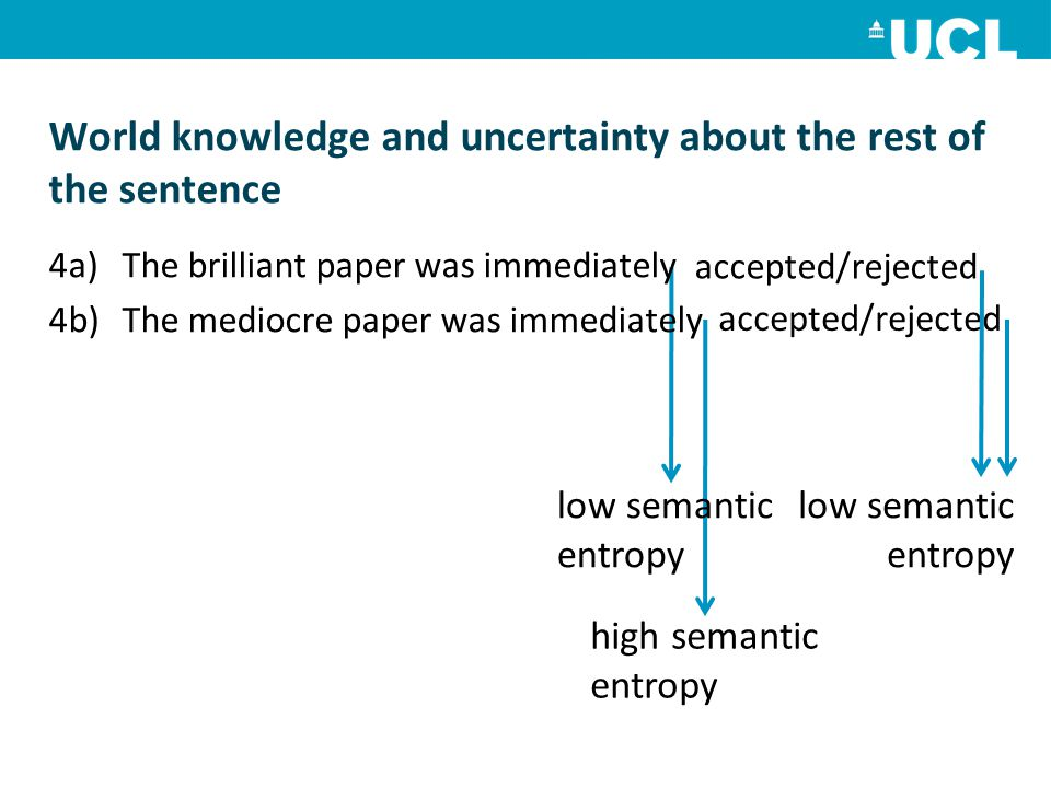 high semantic entropy low semantic entropy World knowledge and uncertainty about the rest of the sentence accepted/rejected 4a)The brilliant paper was