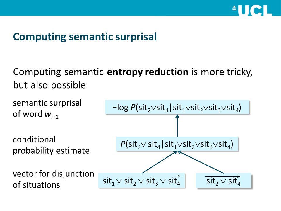 Computing semantic surprisal vector for disjunction of situations sit 1  sit 2  sit 3  sit 4 sit 2  sit 4 conditional probability estimate P(sit 2