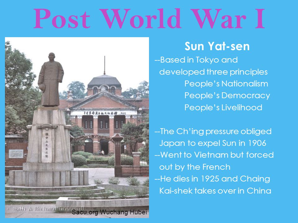 Post World War I Sun Yat-sen --Based in Tokyo and developed three principles People's Nationalism People's Democracy People's Livelihood --The Ch'ing