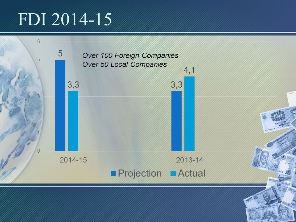 FDI 2014-15 Over 100 Foreign Companies Over 50 Local Companies