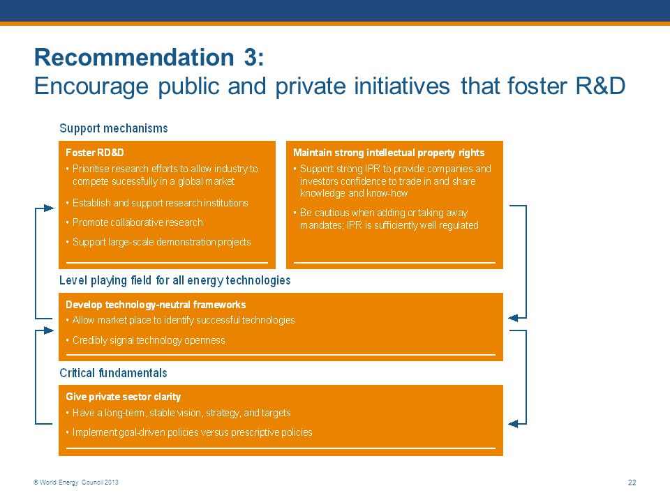 © World Energy Council 2013 22 Recommendation 3: Encourage public and private initiatives that foster R&D