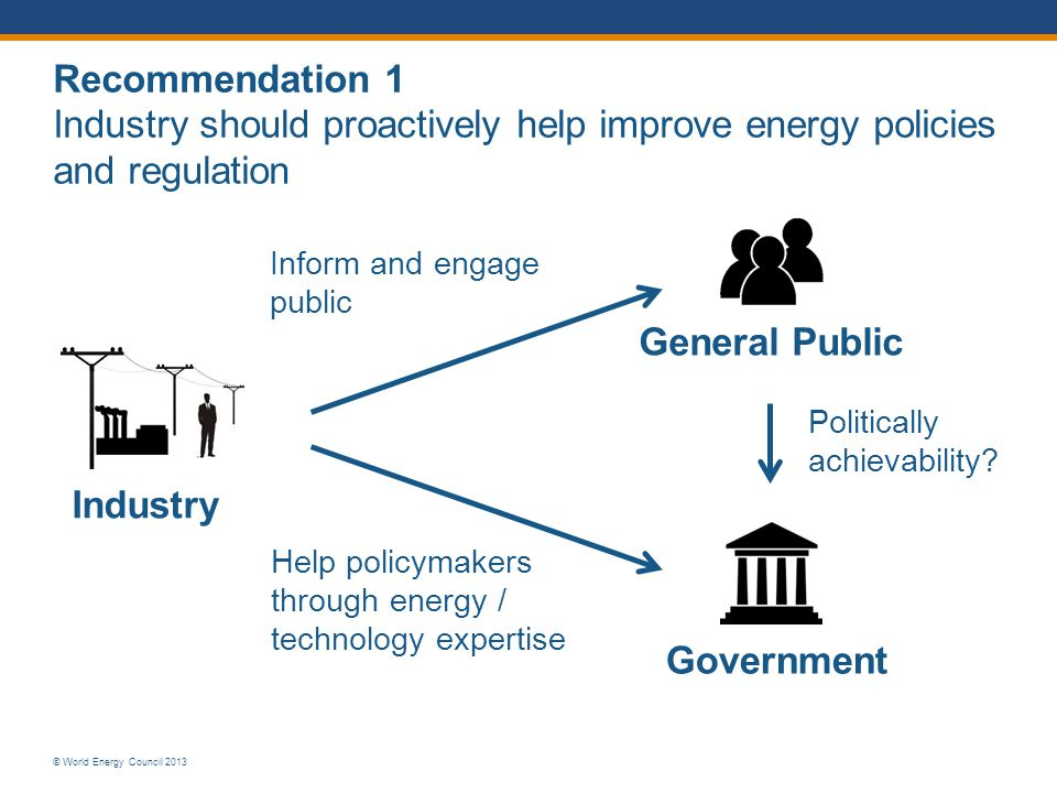 © World Energy Council 2013 Recommendation 1 Industry should proactively help improve energy policies and regulation Industry General Public Government Inform and engage public Politically achievability.