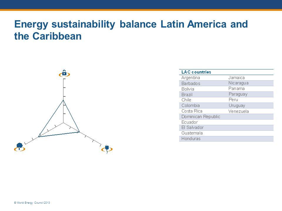 © World Energy Council 2013 Energy sustainability balance Latin America and the Caribbean