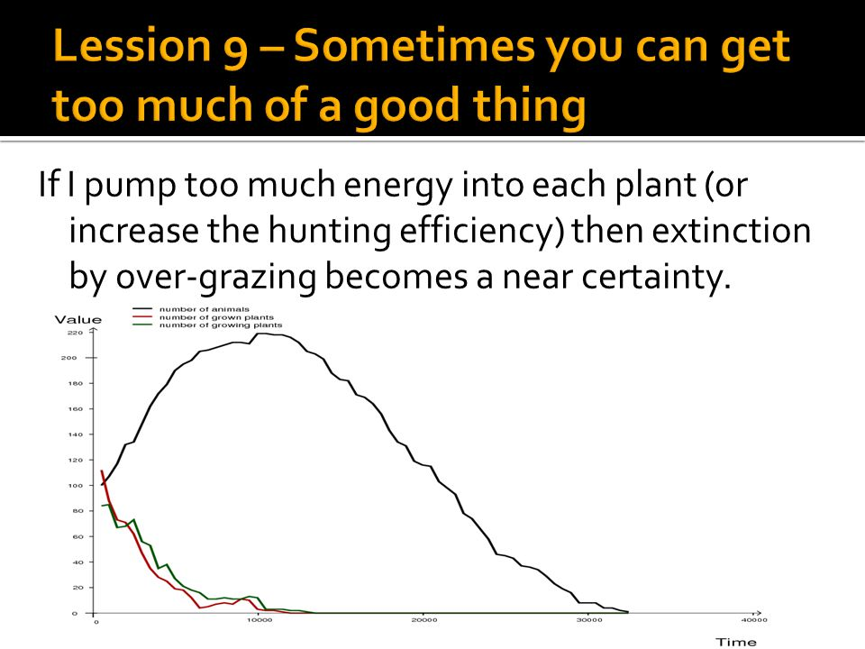 If I pump too much energy into each plant (or increase the hunting efficiency) then extinction by over-grazing becomes a near certainty.