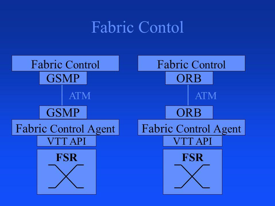 Fabric Contol FSR VTT API Fabric Control Agent GSMP Fabric Control GSMP ATM FSR VTT API Fabric Control Agent ORB Fabric Control ORB ATM