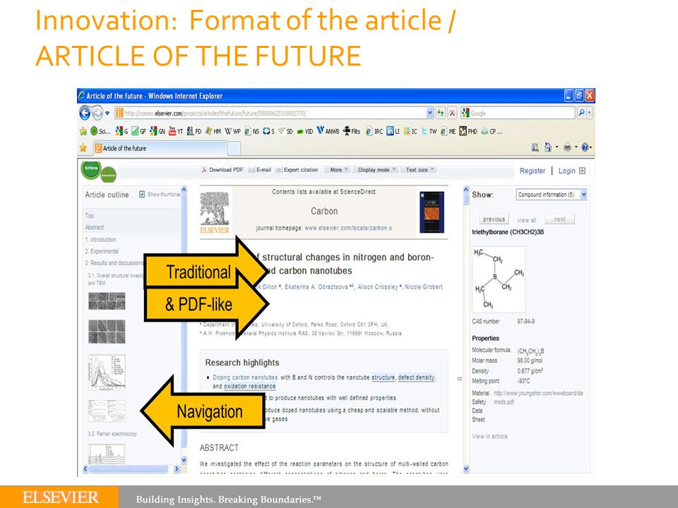 Innovation: Format of the article / ARTICLE OF THE FUTURE