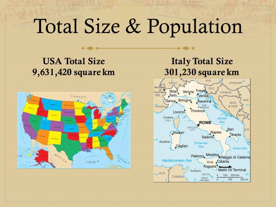 Total Size & Population USA Total Size 9,631,420 square km Italy Total Size 301,230 square km