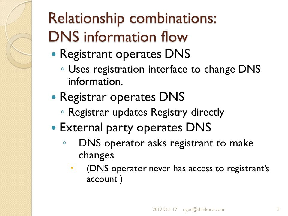 Relationship combinations: DNS information flow Registrant operates DNS ◦ Uses registration interface to change DNS information.