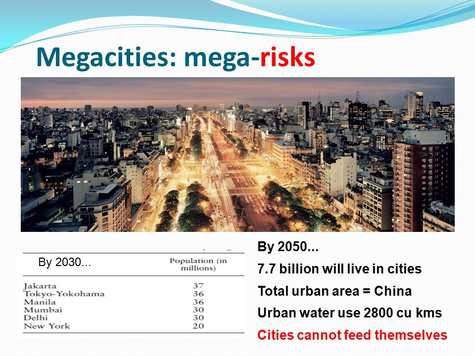 Megacities: mega-risks By 2050... 7.7 billion will live in cities Total urban area = China Urban water use 2800 cu kms Cities cannot feed themselves B