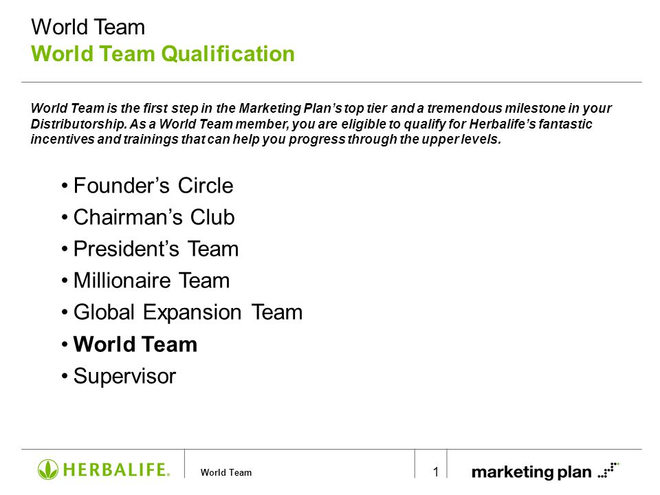 World Team 1 World Team is the first step in the Marketing Plan's top tier and a tremendous milestone in your Distributorship. As a World Team member,