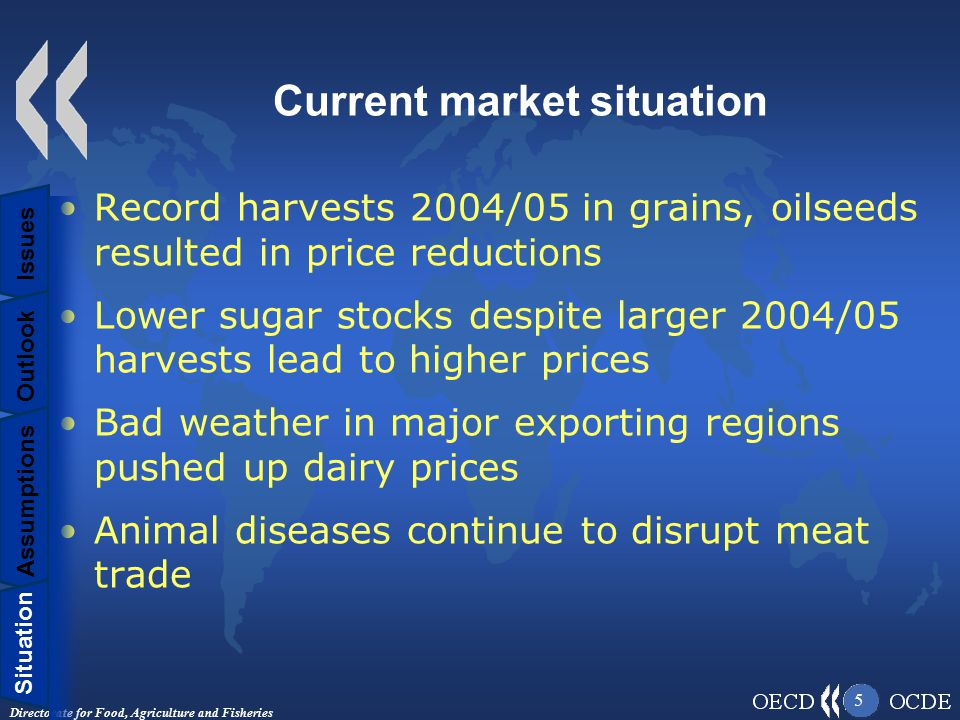 Directorate for Food, Agriculture and Fisheries 5 Current market situation Record harvests 2004/05 in grains, oilseeds resulted in price reductions Lower sugar stocks despite larger 2004/05 harvests lead to higher prices Bad weather in major exporting regions pushed up dairy prices Animal diseases continue to disrupt meat trade Situation Assumptions Outlook Issues