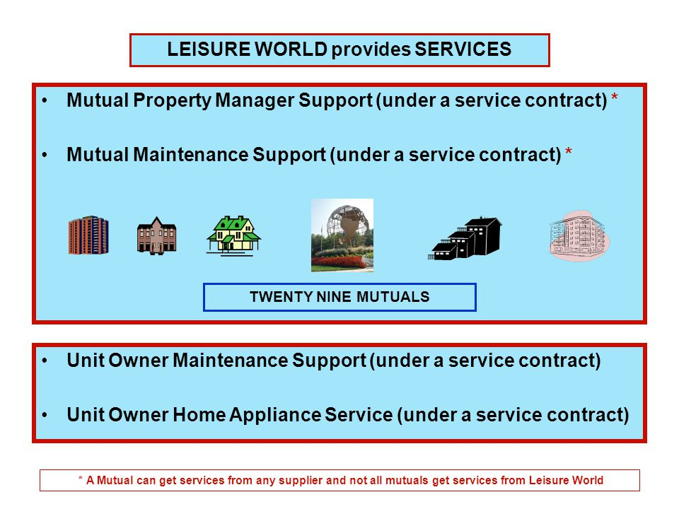 Mutual Property Manager Support (under a service contract) * Mutual Maintenance Support (under a service contract) * LEISURE WORLD provides SERVICES TWENTY NINE MUTUALS Unit Owner Maintenance Support (under a service contract) Unit Owner Home Appliance Service (under a service contract) * A Mutual can get services from any supplier and not all mutuals get services from Leisure World