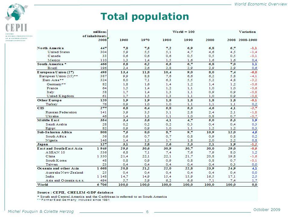 World Economic Overview Michel Fouquin & Colette Herzog October 2009 Regional shares of world income 7