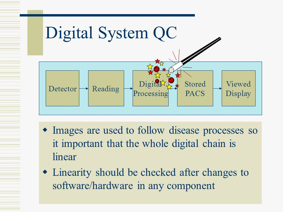 Digital System QC DetectorReading Viewed Display Digital Processing Stored PACS  Images are used to follow disease processes so it important that the