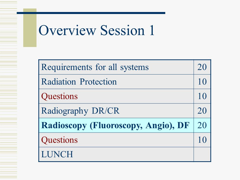 Overview Session 1 Requirements for all systems20 Radiation Protection10 Questions10 Radiography DR/CR20 Radioscopy (Fluoroscopy, Angio), DF20 Questio