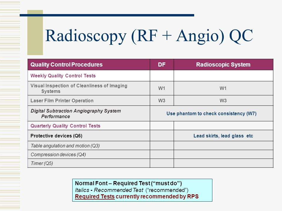 Radioscopy (RF + Angio) QC Quality Control ProceduresDFRadioscopic System Weekly Quality Control Tests Visual Inspection of Cleanliness of Imaging Sys