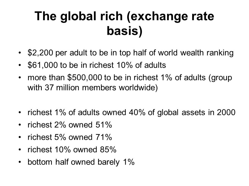 The global rich (exchange rate basis) $2,200 per adult to be in top half of world wealth ranking $61,000 to be in richest 10% of adults more than $500,000 to be in richest 1% of adults (group with 37 million members worldwide) richest 1% of adults owned 40% of global assets in 2000 richest 2% owned 51% richest 5% owned 71% richest 10% owned 85% bottom half owned barely 1%