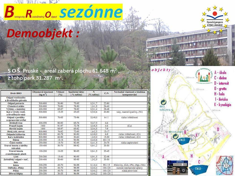 S O Š Pruské - areál zaberá plochu 61.648 m 2, z toho park 31.287 m 2. Demoobjekt :
