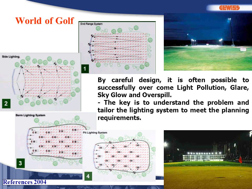 References 2004 World of Golf By careful design, it is often possible to successfully over come Light Pollution, Glare, Sky Glow and Overspill.