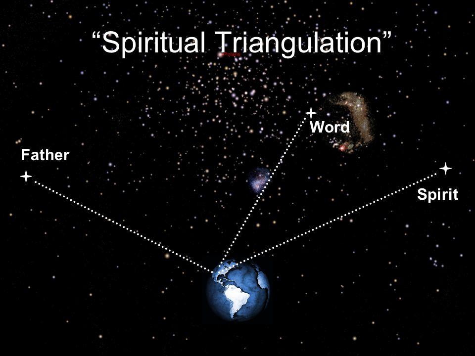 Spiritual Triangulation Father Word Spirit