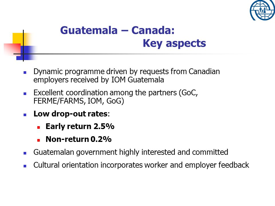 Guatemala – Canada: Key aspects Dynamic programme driven by requests from Canadian employers received by IOM Guatemala Excellent coordination among the partners (GoC, FERME/FARMS, IOM, GoG) Low drop-out rates: Early return 2.5% Non-return 0.2% Guatemalan government highly interested and committed Cultural orientation incorporates worker and employer feedback