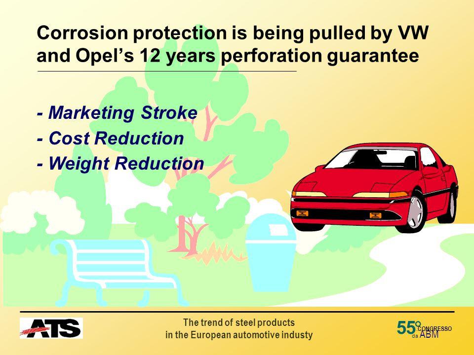 The trend of steel products in the European automotive industy 55 da ABM ° CONGRESSO Corrosion protection is being pulled by VW and Opel's 12 years perforation guarantee - Marketing Stroke - Cost Reduction - Weight Reduction