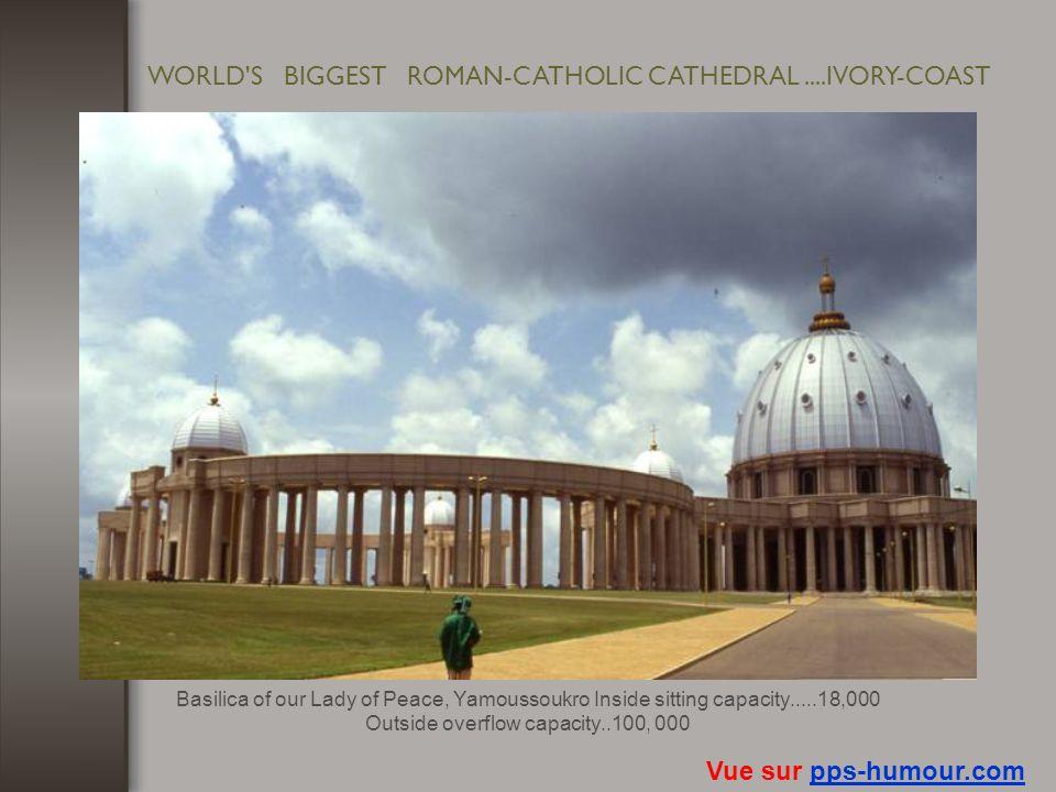 WORLD'S HIGHEST STATUE...... BRAZIL Vue sur pps-humour.compps-humour.com