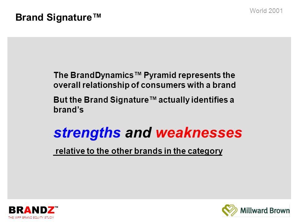 BRANDZ ™ THE WPP BRAND EQUITY STUDY World 2001 Brand Signature™ The BrandDynamics™ Pyramid represents the overall relationship of consumers with a brand But the Brand Signature™ actually identifies a brand's strengths and weaknesses relative to the other brands in the category