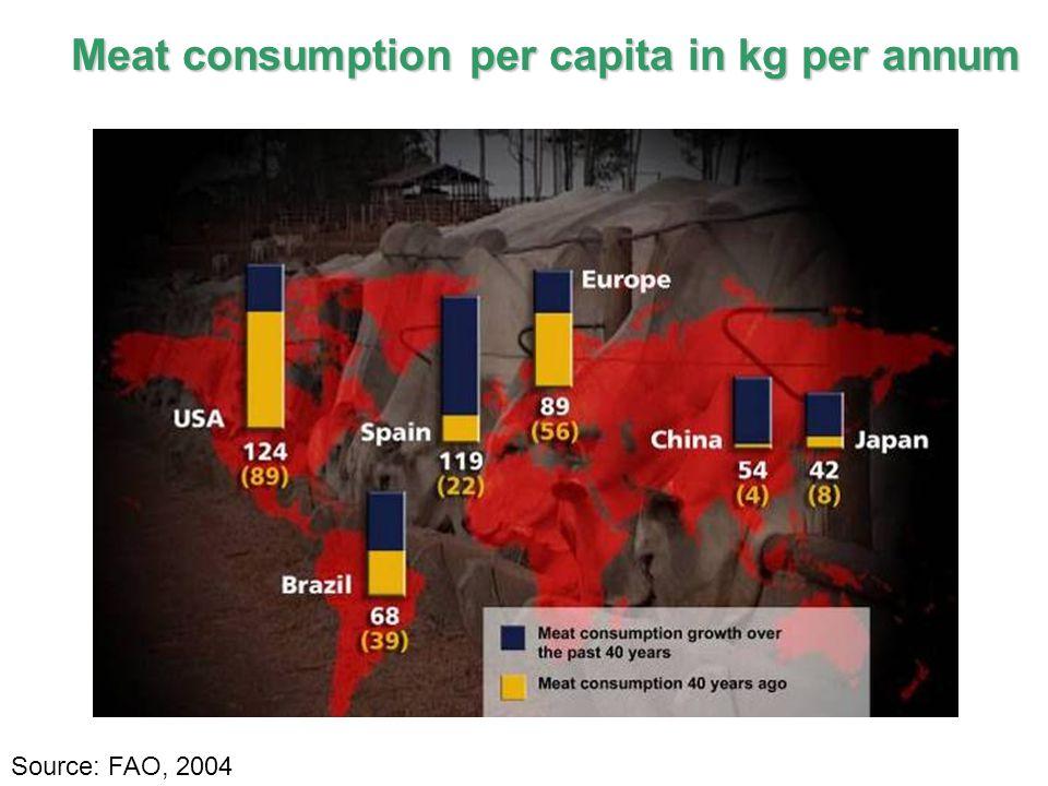 16 IPCC Meat consumption per capita in kg per annum Source: FAO, 2004