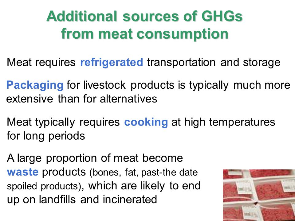 9 IPCC Additional sources of GHGs from meat consumption Packaging for livestock products is typically much more extensive than for alternatives Meat t