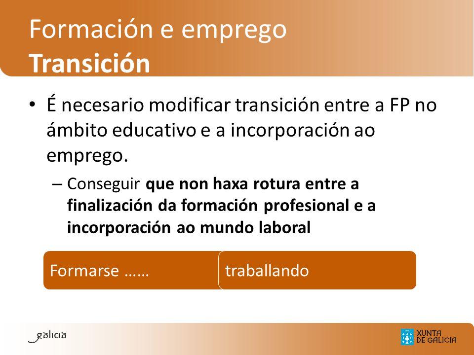 Formación e emprego Transición É necesario modificar transición entre a FP no ámbito educativo e a incorporación ao emprego. – Conseguir que non haxa