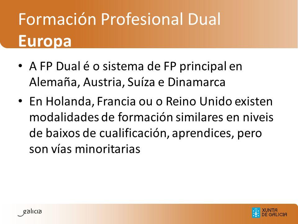 Formación Profesional Dual Europa A FP Dual é o sistema de FP principal en Alemaña, Austria, Suíza e Dinamarca En Holanda, Francia ou o Reino Unido ex