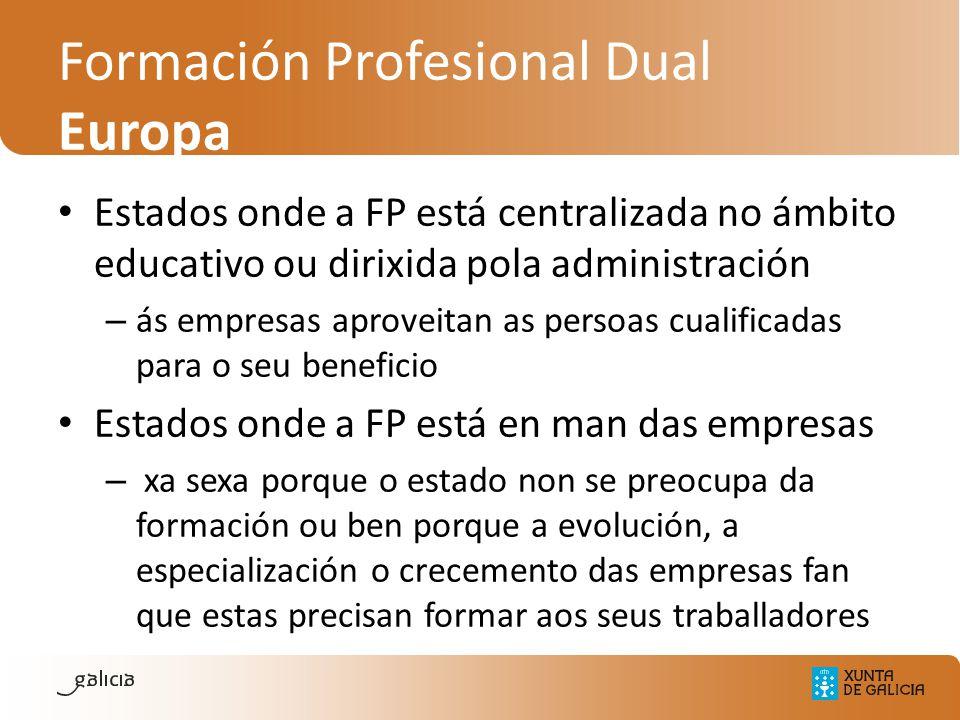 Formación Profesional Dual Europa Estados onde a FP está centralizada no ámbito educativo ou dirixida pola administración – ás empresas aproveitan as