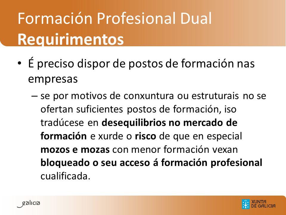 Formación Profesional Dual Requirimentos É preciso dispor de postos de formación nas empresas – se por motivos de conxuntura ou estruturais no se ofer