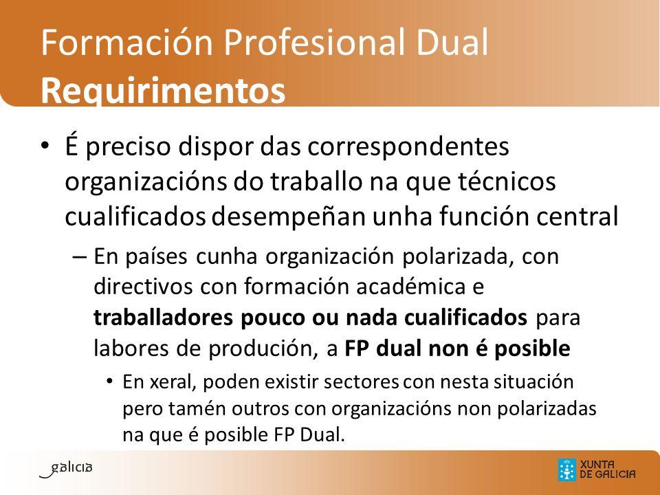 Formación Profesional Dual Requirimentos É preciso dispor das correspondentes organizacións do traballo na que técnicos cualificados desempeñan unha f