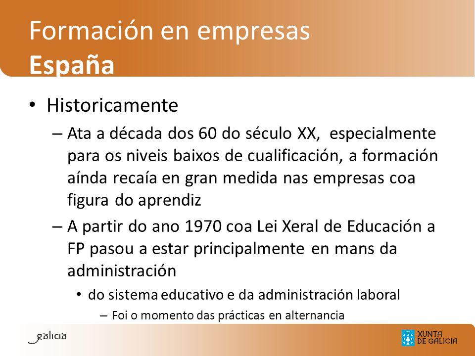 Formación en empresas España Historicamente – Ata a década dos 60 do século XX, especialmente para os niveis baixos de cualificación, a formación aínd