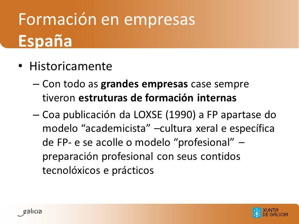Formación en empresas España Historicamente – Con todo as grandes empresas case sempre tiveron estruturas de formación internas – Coa publicación da L