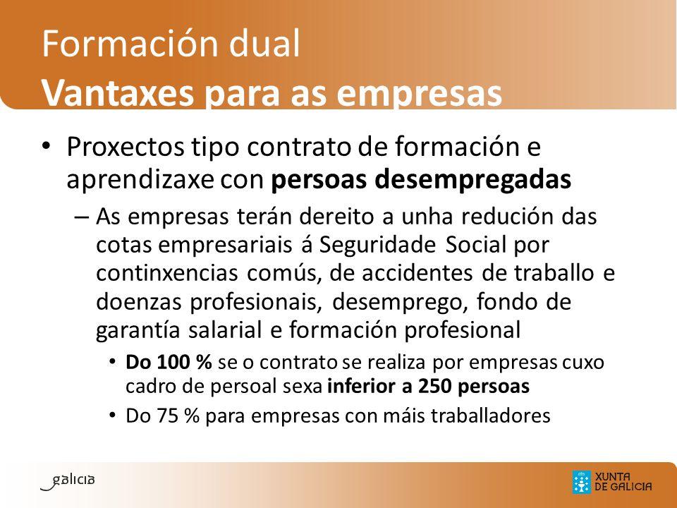 Formación dual Vantaxes para as empresas Proxectos tipo contrato de formación e aprendizaxe con persoas desempregadas – As empresas terán dereito a un