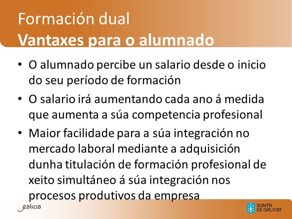 Formación dual Vantaxes para o alumnado O alumnado percibe un salario desde o inicio do seu período de formación O salario irá aumentando cada ano á m
