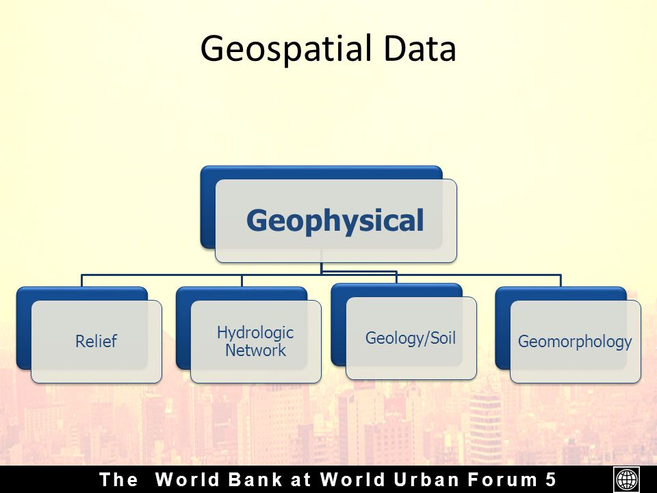 The World Bank at World Urban Forum 5 Geospatial Data Geophysical Relief Hydrologic Network Geology/SoilGeomorphology