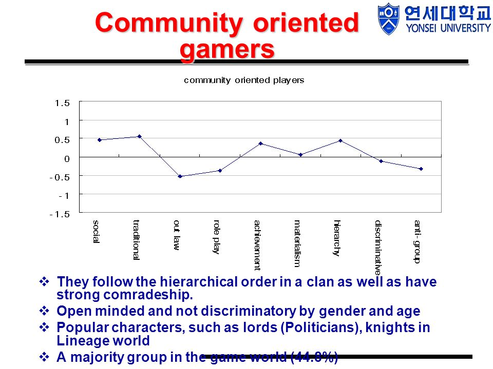 Community oriented gamers  They follow the hierarchical order in a clan as well as have strong comradeship.  Open minded and not discriminatory by g