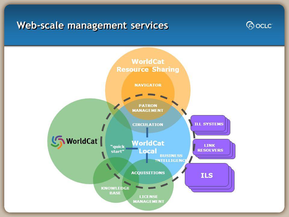 Web-scale management services LINK RESOLVERS NAVIGATOR PATRON MANAGEMENT CIRCULATION WorldCat Local BUSINESS INTELLIGENCE KNOWLEDGE BASE LICENSE MANAG