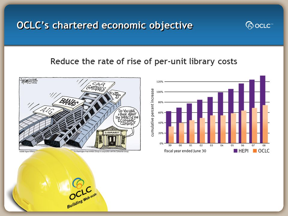 OCLC's chartered economic objective Reduce the rate of rise of per-unit library costs