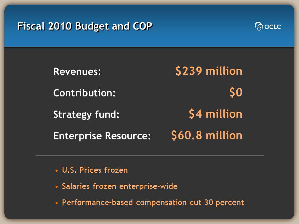 Fiscal 2010 Budget and COP Revenues: $239 million Contribution: $0 Strategy fund: $4 million Enterprise Resource: $60.8 million U.S. Prices frozen Sal