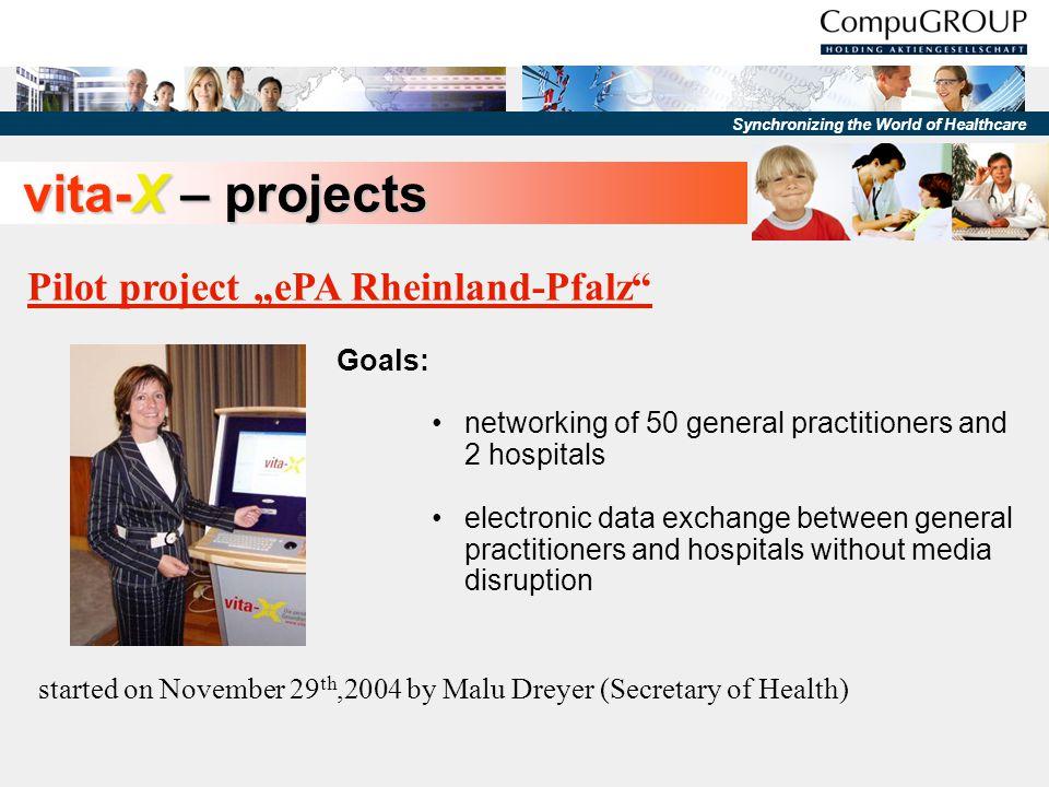"Synchronizing the World of Healthcare vita-X – projects Pilot project ""ePA Rheinland-Pfalz"" started on November 29 th,2004 by Malu Dreyer (Secretary o"
