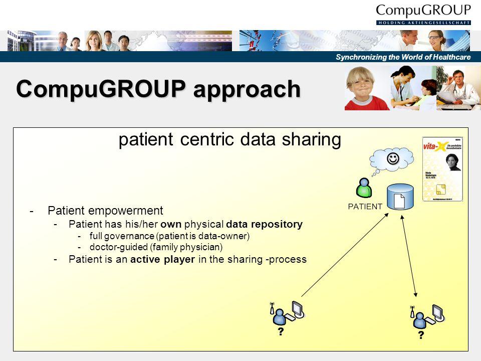 Synchronizing the World of Healthcare server based EHR server based EHR - cost-effective central database vs.