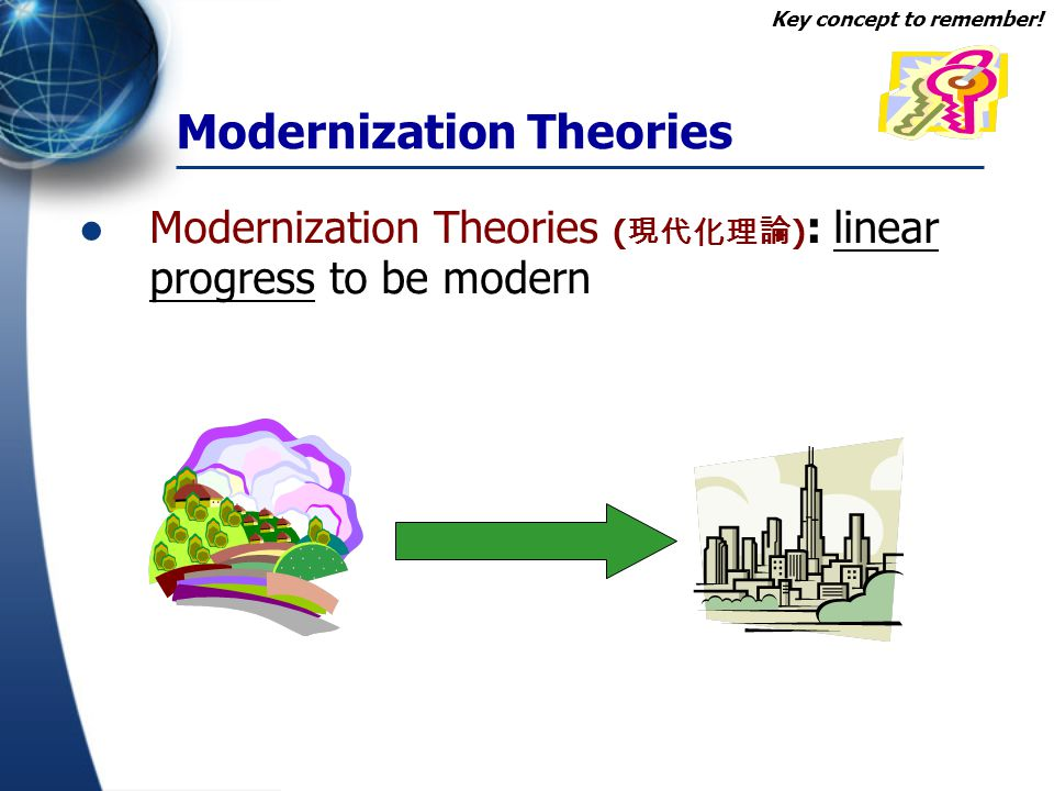 Modernization Theories Backdrop: the fear of socialism ( 社會主義 ) and the liberation of colonialism ( 殖民主義 的解放 ) in the time of cold war ( 冷戰 ).