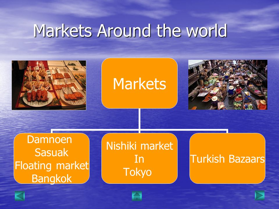 Markets Around the world Presented by Helen Hao